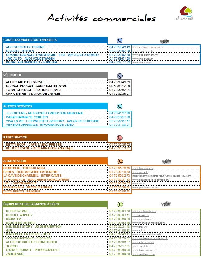liste-commerces-2016